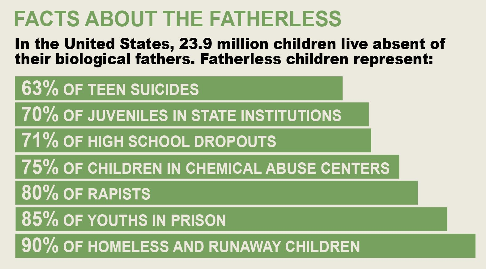 Iyanla Vanzant A Conversation With Men  Fatherless -8955