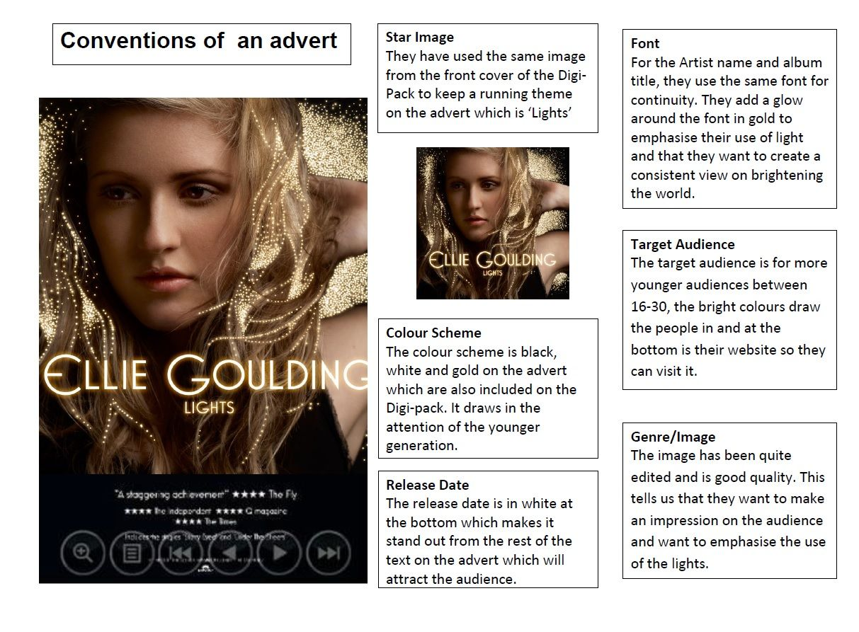 Research We Used Microsoft Word To Look Into Depth Of Adverts To Ensure Ourselves That We Would Be Conventional When Creat Image Font Star Images Artist Names