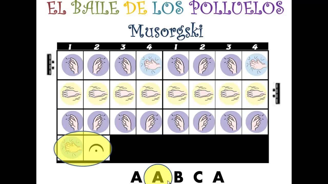 EL BALLET DE LOS POLLUELOS