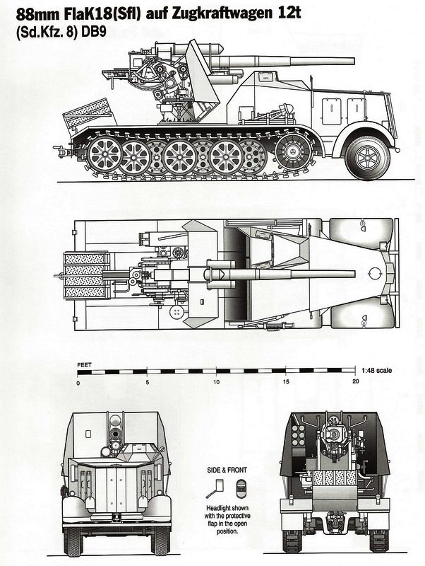 KV2 blueprint Plan Vehculos Tanks Wwii Military vehicles y
