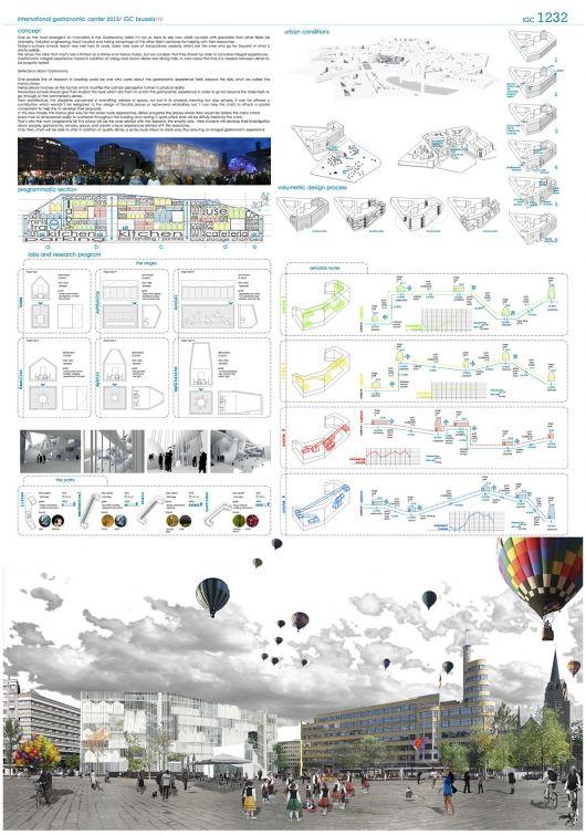 Impaginazione Tavole Tutte Le Tecniche Per Un Layout Perfetto Rendering Di Architettura Disegno Di Architettura Architettura