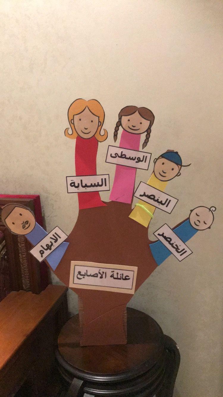 وسيلة حلقة اسماء الاصابع Kids Canvas Art Cartoon Clip Art Arabic Alphabet For Kids