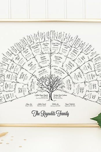 what an awesome looking family pedigree tree family reunion decorations family reunion favors