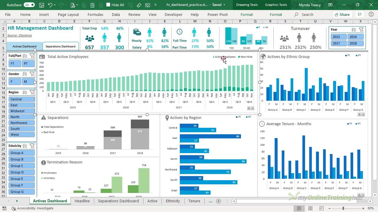 Hr Interactive Excel Dashboard Youtube Excel Dashboard Templates Data Dashboard Interactive Dashboard
