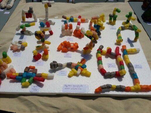 Playmois oyuncagiyla model olusturma