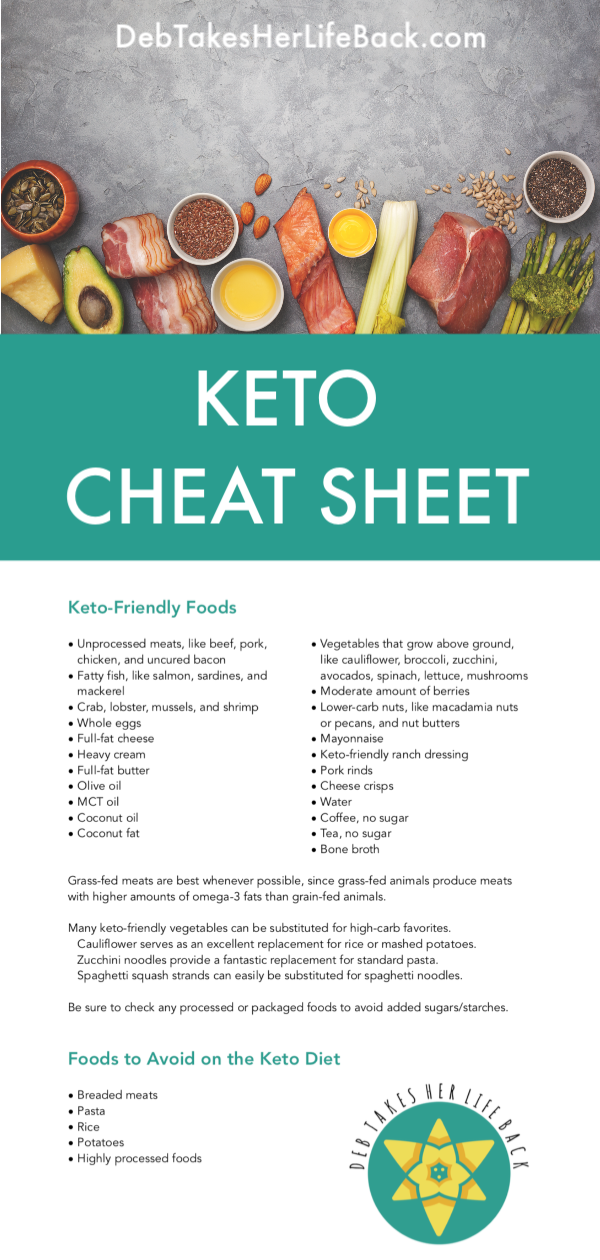 Keto Cheat Sheet #ketodietforbeginners