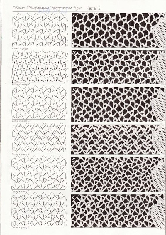 название | Redecilla de crochet, Crochet irlandés y Ganchillo crochet
