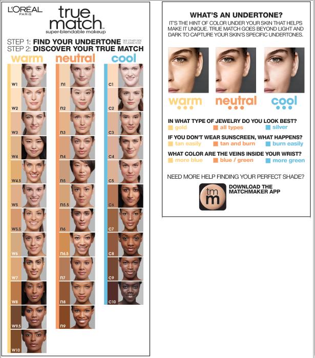 L'Oréal Paris True Match SuperBlendable Makeup, SPF 17