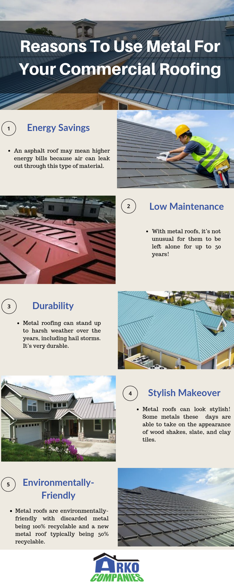 Reasons To Use Metal For Your Commercial Roofing Commercial Roofing Roofing Roofing Contractors