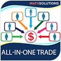 Indicator All In One Trade Aoti Is A Complex Instrument