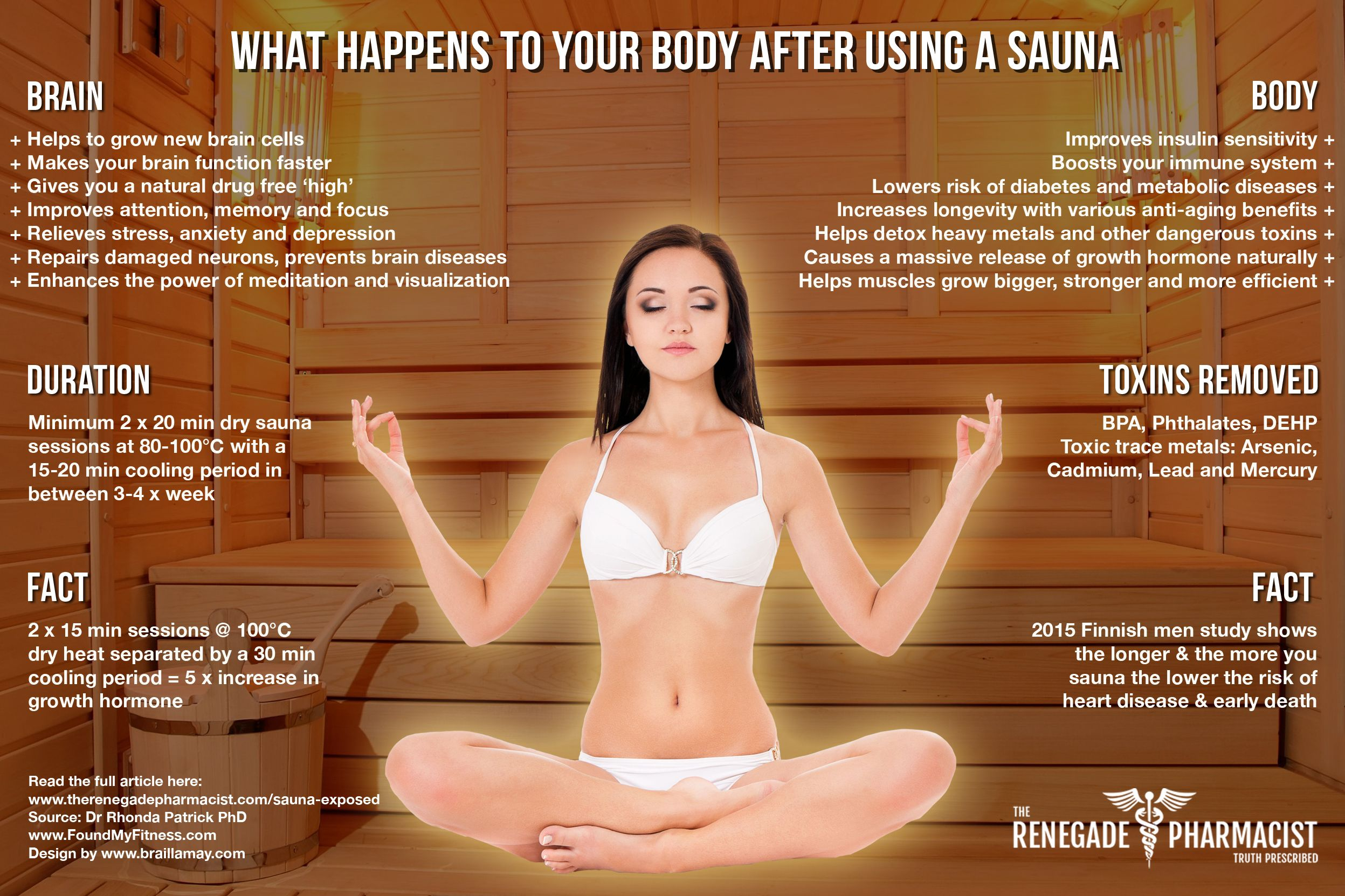 Sauna Exposed What Happens To Your Body After Using A Sauna The Renegade Pharmacist Sauna Benefits Sauna Immune System