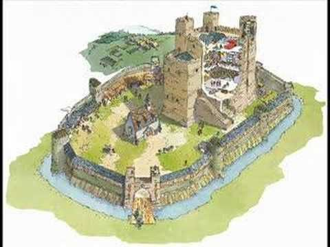 Castles For Primary School Children Castles Homework Help
