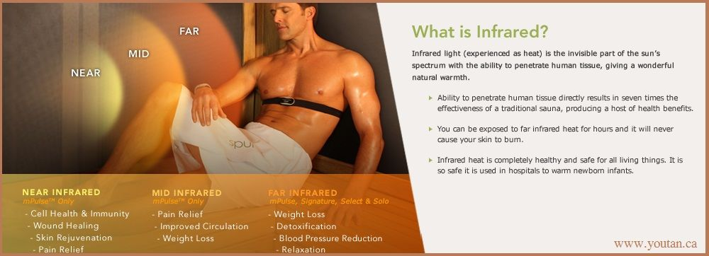 You Tan Studios Far Infrared Sauna is an effective tool