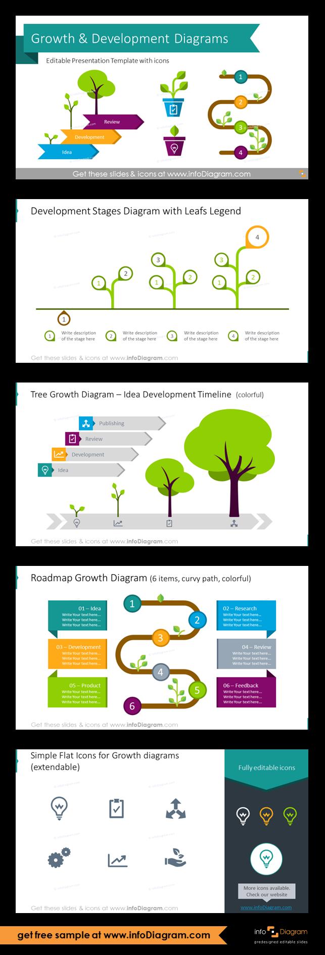 Business Growth Development Template Ppt Diagrams Diagram Ppt