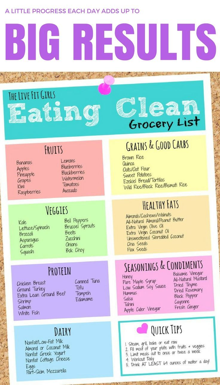 Eating Plan For Effective Weight Loss