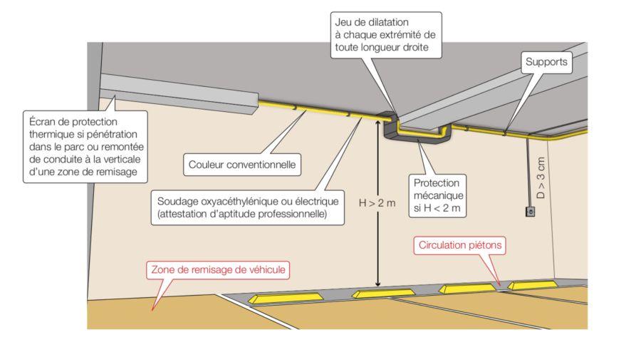 ALIMENTATION DE CHAUFFERIE VIA UN PARC DE STATIONNEMENT COUVERT - puissance electrique pour une maison individuelle
