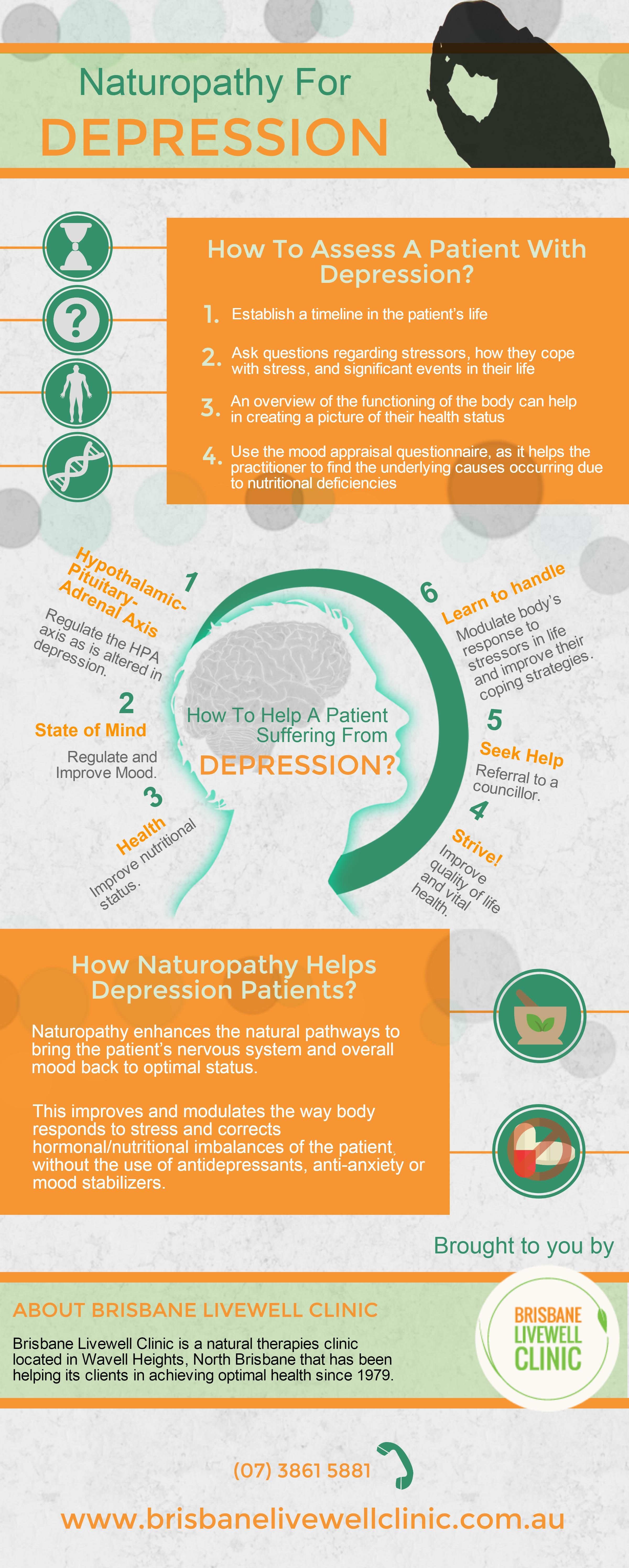 NATUROPATHY 4 Reasons Why a Naturopath is Better than Your