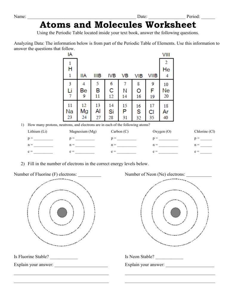 Worksheets On Atoms And Molecules Atom Worksheets Persuasive Writing Prompts