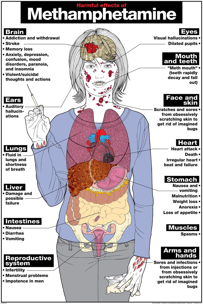 explain the harmful effects of drugs As using illegal drugs can have harmful and unpredictable effects, a person may find themselves in a dangerous situation if noticeably affected, they should not be left alone if you suspect bad effects, call an ambulance immediately.