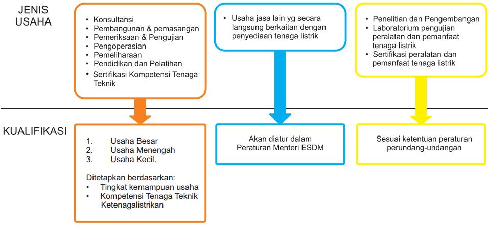 Mengenal Jenis-Jenis SBU Secara Lengkap (Dengan gambar) | Jenis, Latihan,  Penelitian