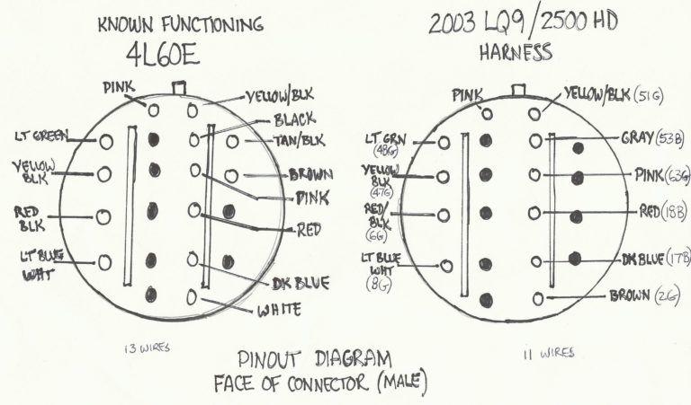 1998 Dodge Grand Caravan Transmission Wiring Diagrams ...