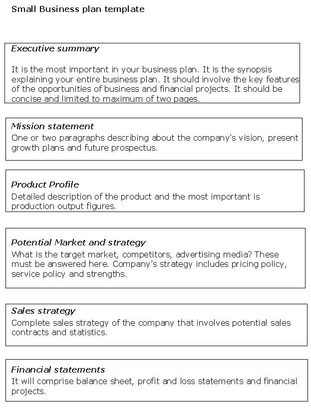 Small Business Plan Template Business Plan Pinterest - Sample business plan template
