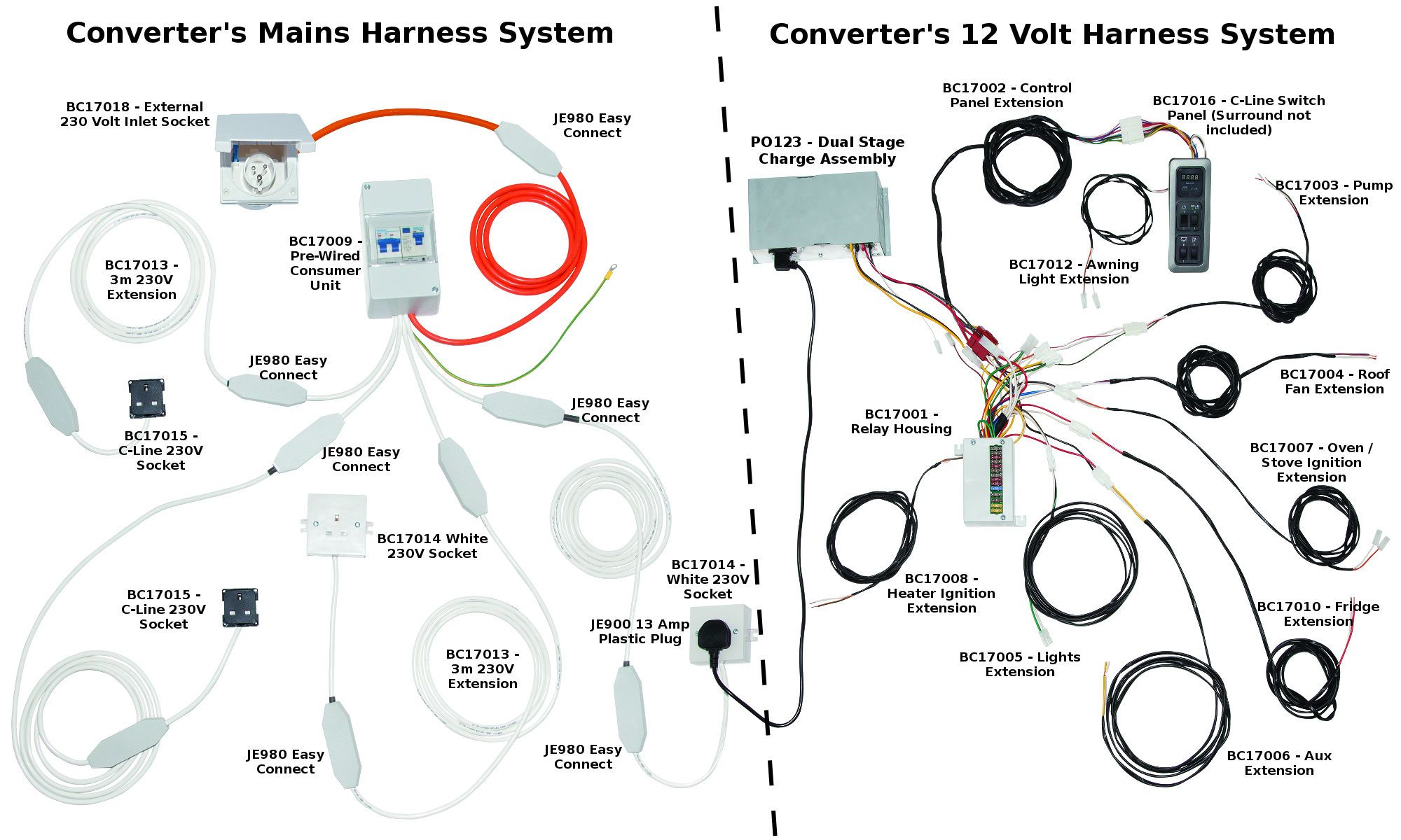 Converters Wiring System Converter, Wire, The unit