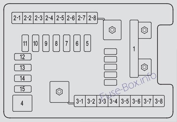 Acura MDX (YD2; 2007, 2008, 2009) Fuse box diagram | Acura ... on