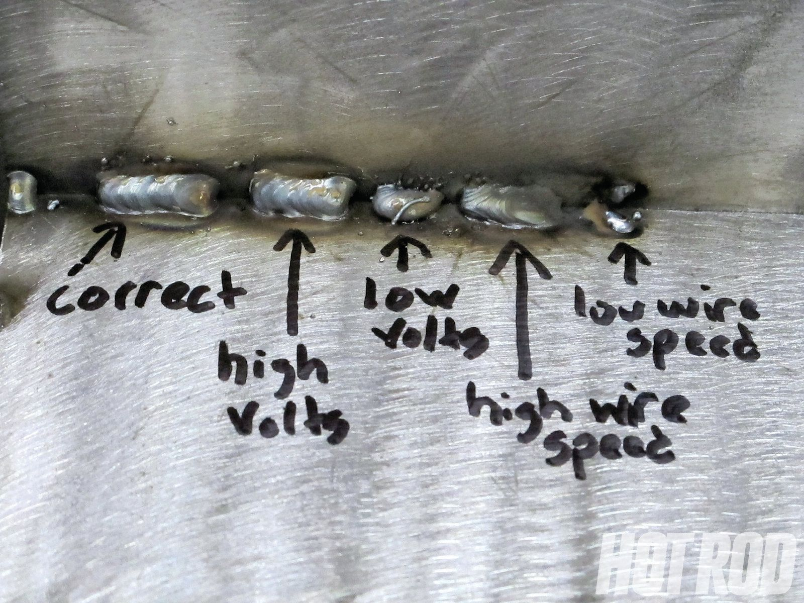 Troubleshoot your welds mig arc welding guide diy for Cool things to weld