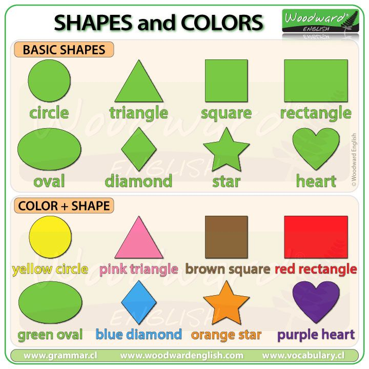 Shapes and Colors in English Nouns, adjectives, Shapes
