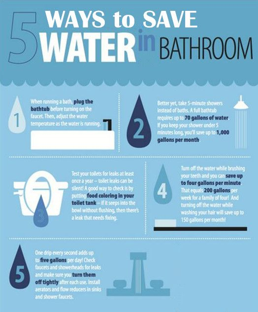 5 tips to save water in bathroom water bathroom bath - Which uses more water bath or shower ...
