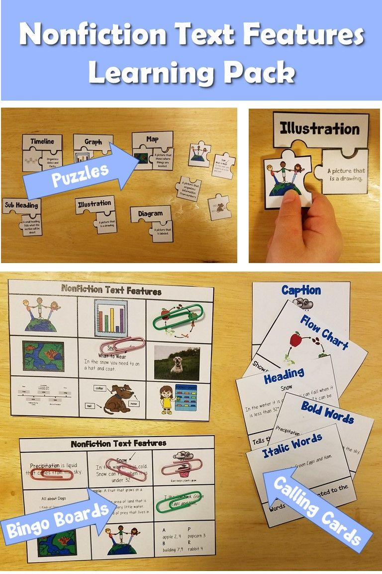 Nonfiction Text Features Activities Nonfiction text