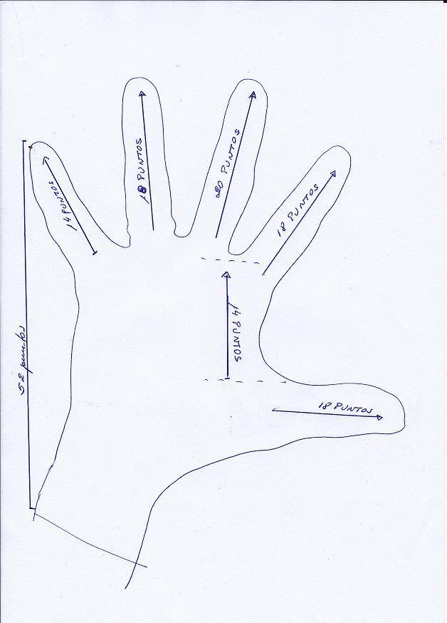 tutorial para tejer guantes mmh! | Guantes y manoplas a ganchillo ...