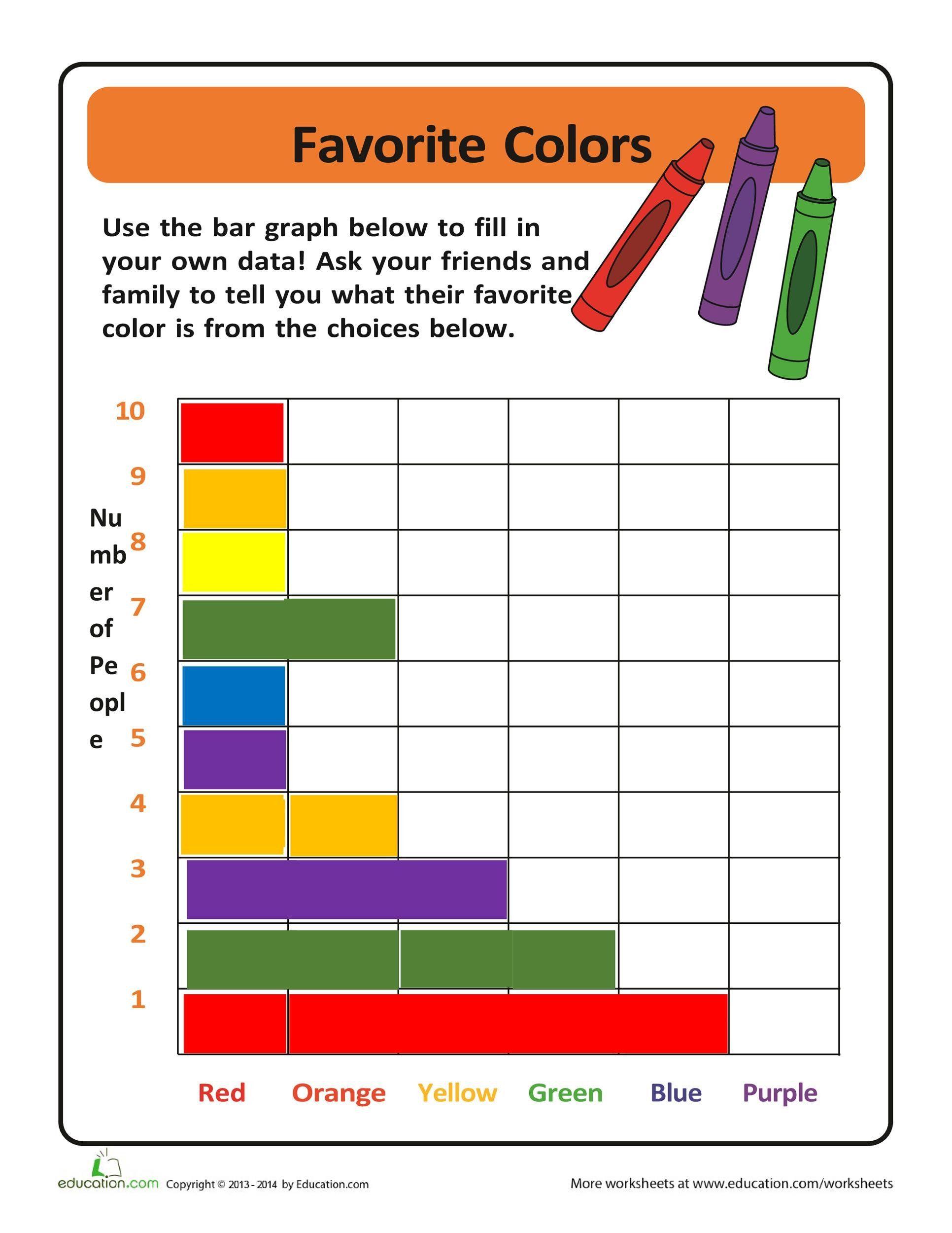 Reading Charts And Graphs Worksheet Printable Charts And Graphs Trinity Bar Graphs Bar Graph Template Kindergarten Worksheets Printable [ 2500 x 1932 Pixel ]