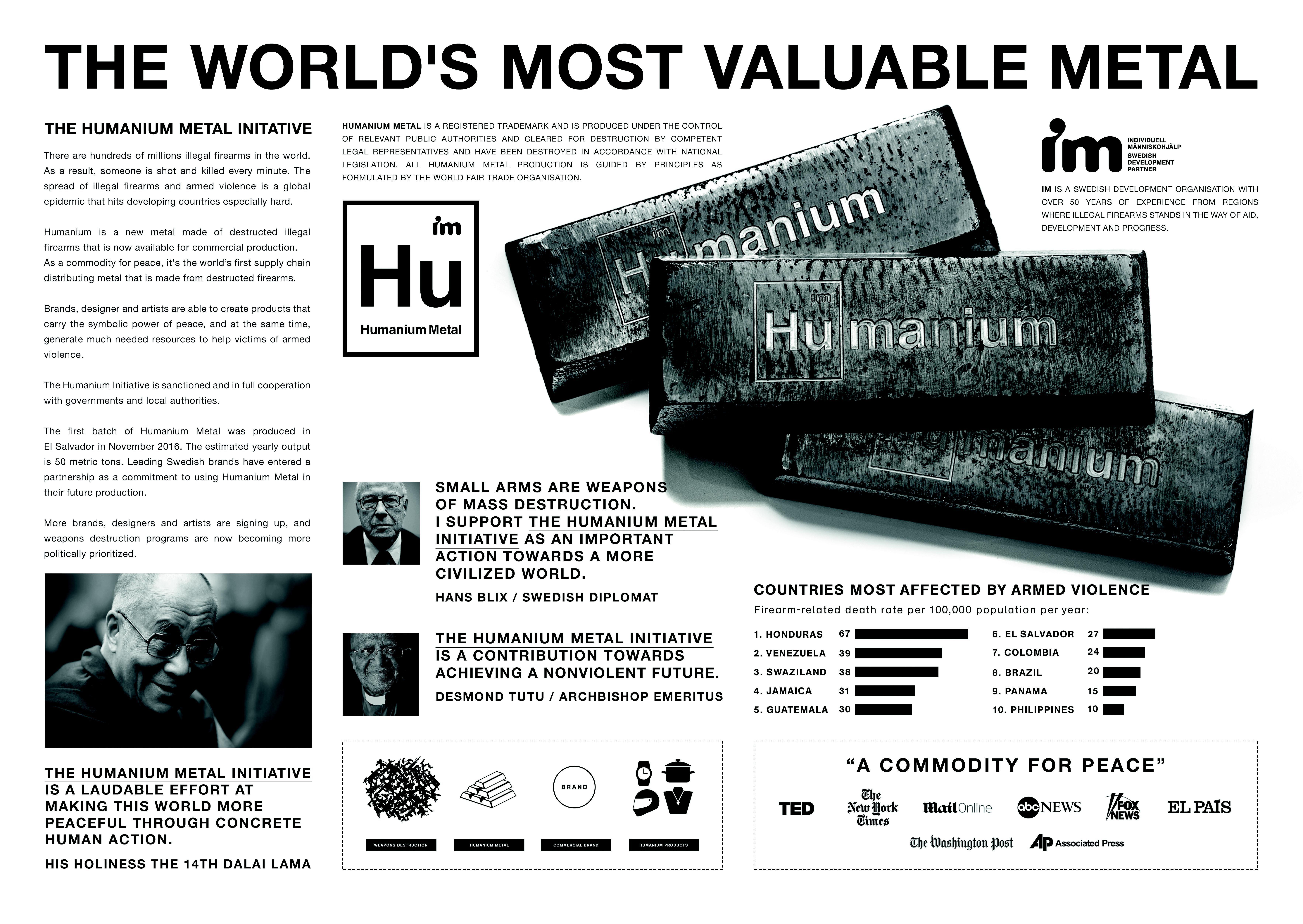 The Humanium Metal Initative Award Winning Creativity For Good