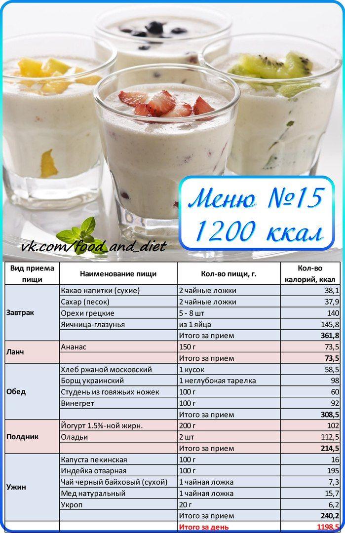 Низкокалорийная Диета 1200. Меню на 1200 калорий в день на неделю. Диета с рецептами и подсчетом калорий из простых продуктов