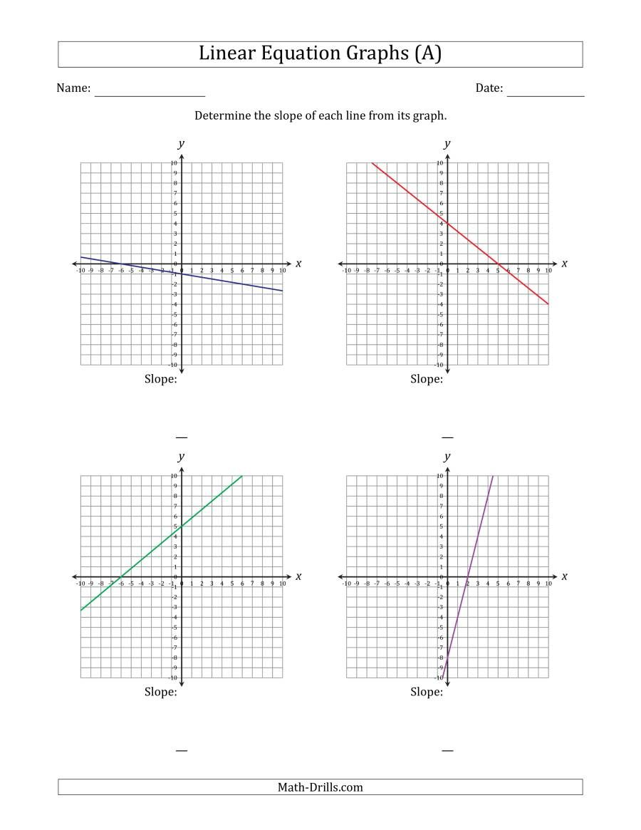 The Determining The Slope From A Linear Equation Graph A Math Worksheet From The Algebra Worksheets P Algebra Worksheets Linear Equations Graphing Worksheets