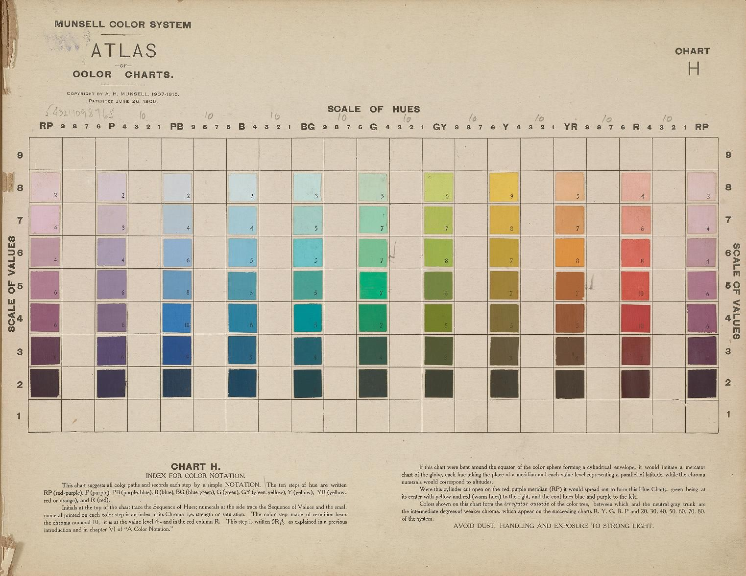 3 atlas of the munsell color system by ah munsell 1915 - Munsell Color Book