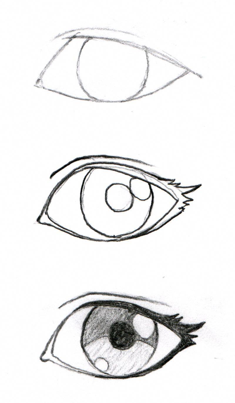 любой картинки как рисуют глаза отдыха янисъярви
