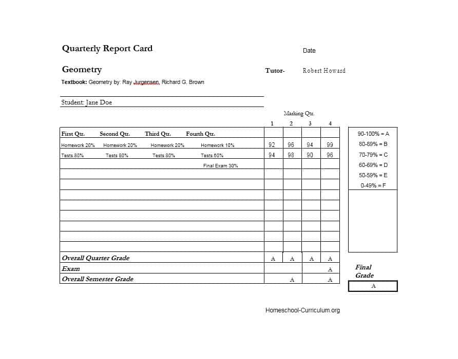 Fake Report Card Template 9 Templates Example Templates Example Template Gambar