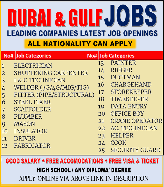 Latest Job Vacancies In Dubai Electricity And Water Authority Dewa 2019 Apply Now Electrical Jobs How To Apply Job Opening