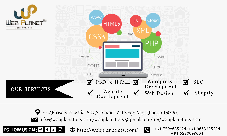Top 10 It Companies In Mohali Chandigarh Website Development Company Web Development Design Web Design Website Development