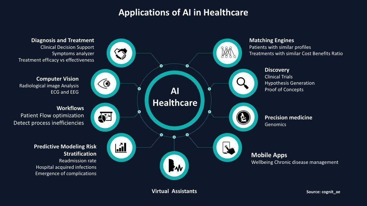 Ai products in 2020 computer vision health care