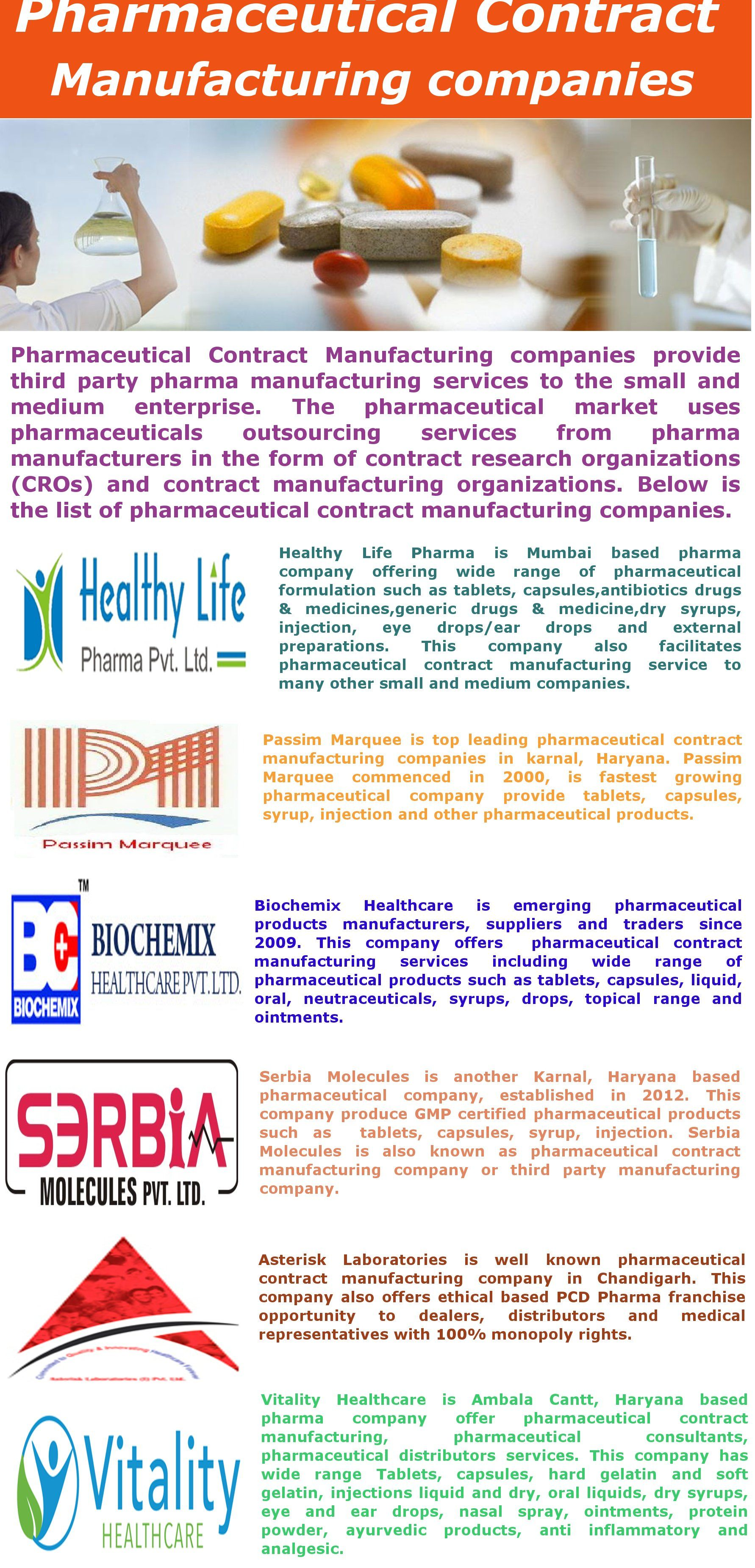 Visit here for Top 6 Leading Pharmaceutical Contract Manufacturing