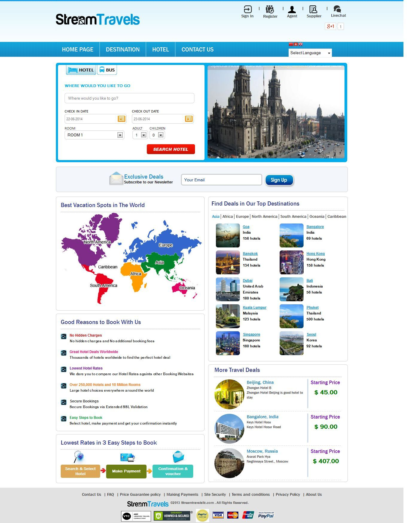 Pin by Travel Software on Hotel reservation system | Travel
