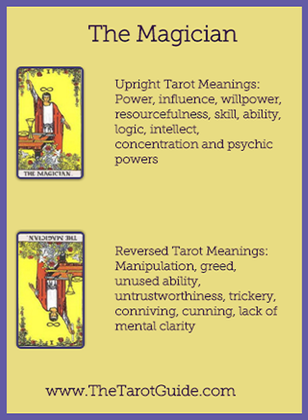 The Magician Tarot flashcards card upright and reversed