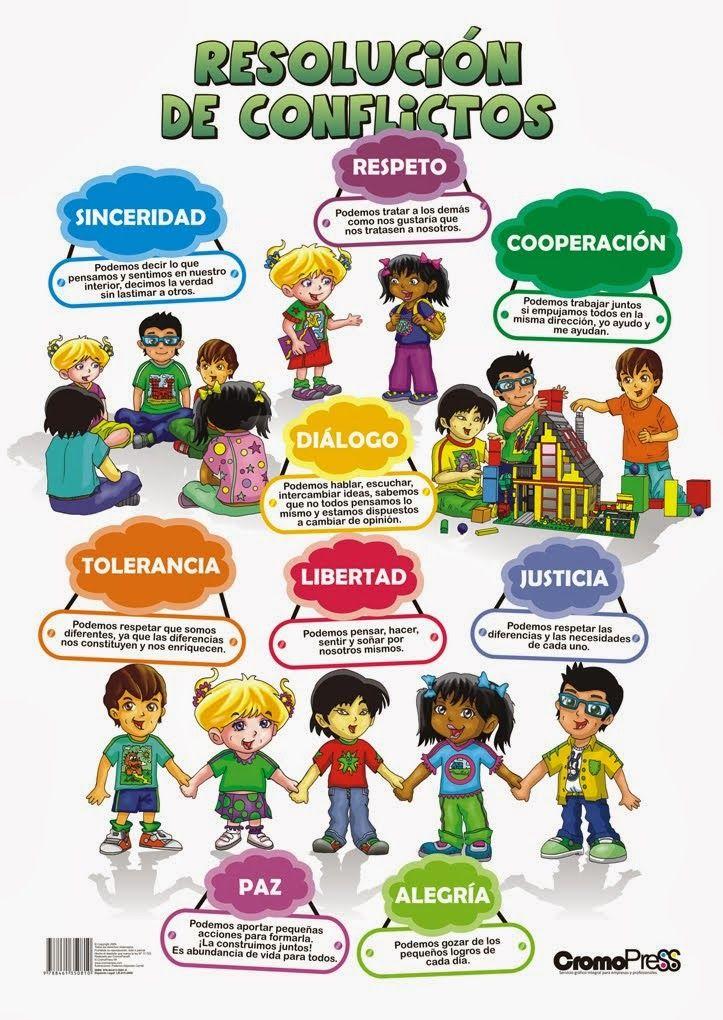 #Infografía #Educación Especial sobre el manejo de los conflictos.