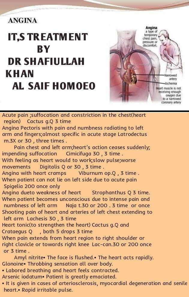 Pin By T T On Homeopathy Homeopathy Medicine Homeopathic