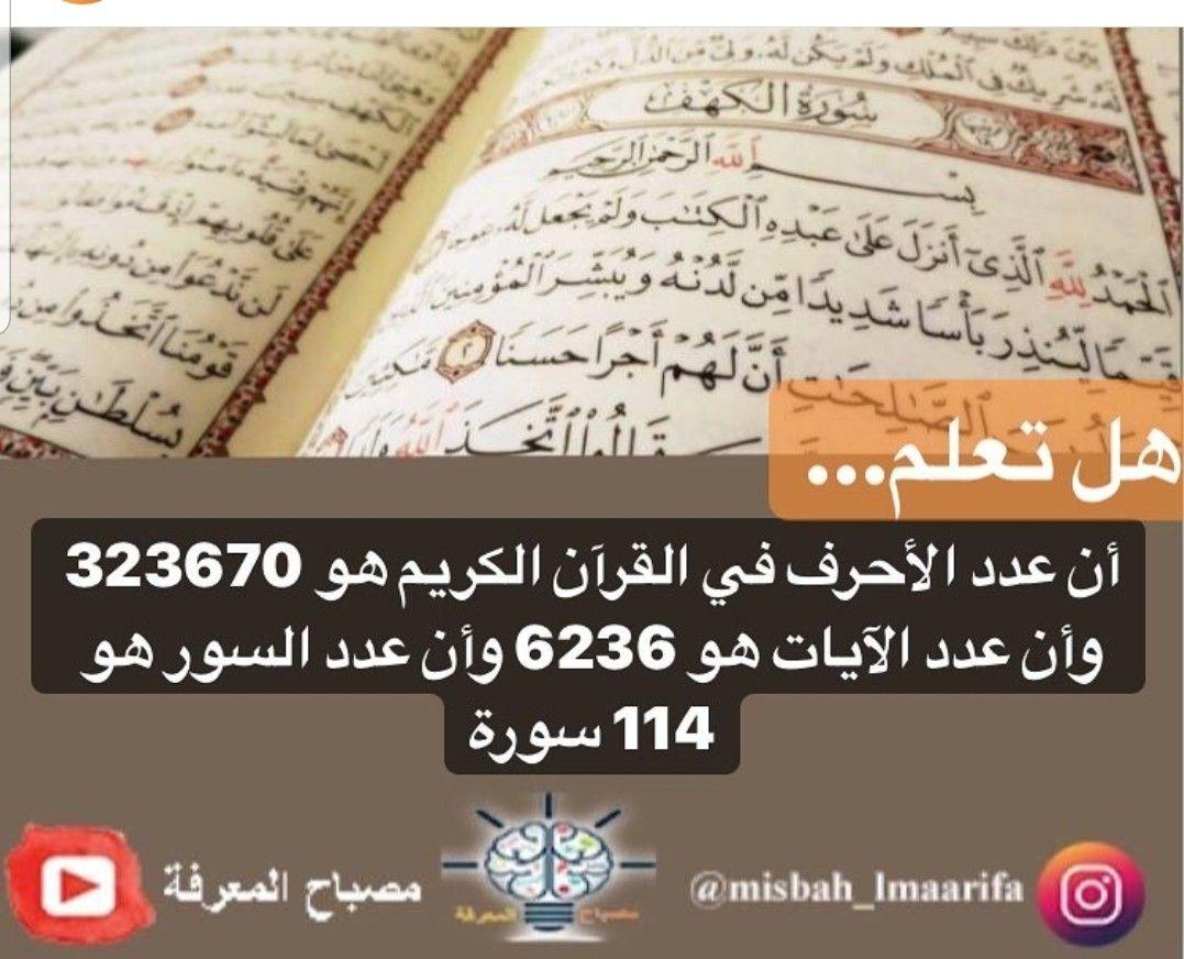 هل تعلم عدد آيات القرآن الكريم Did You Know