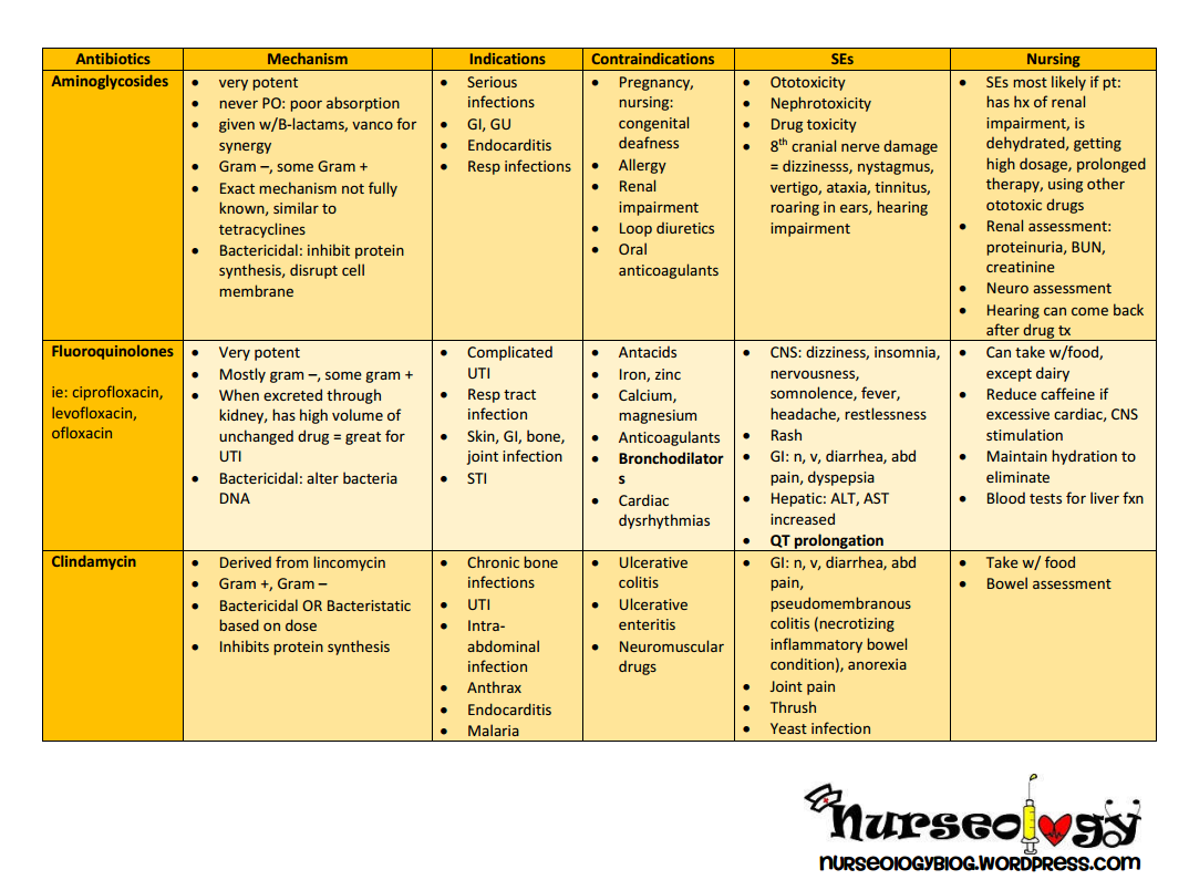 The Best Printable Nursing Reference Cards